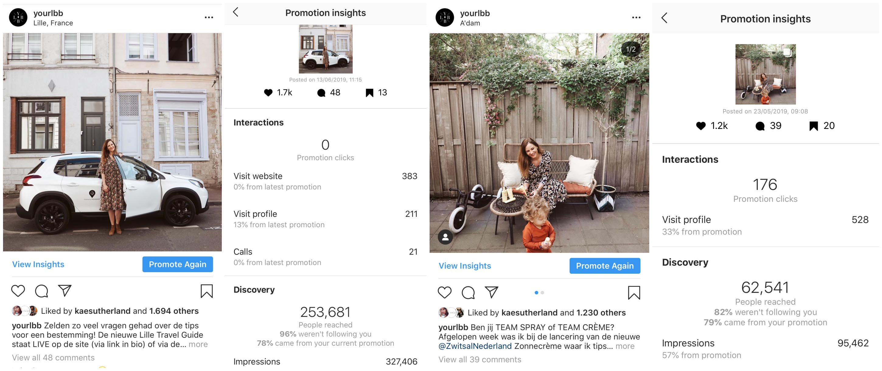 Instagram bereik Your Little Black Book